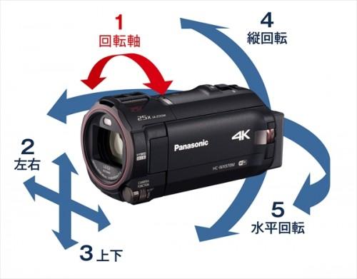 4Kビデオカメラ3モデルでブレ比べ