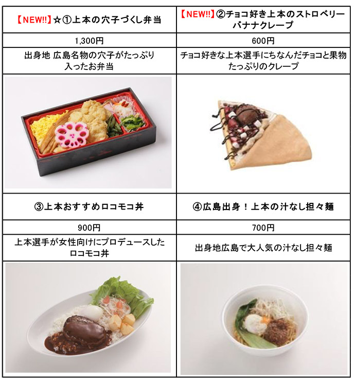 阪神甲子園球場 2016年シーズン 監督・選手コ