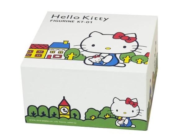 ↑パッケージもキティ