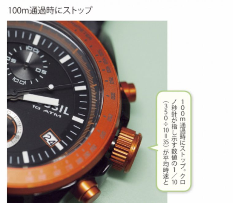 watchcare19