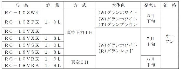 gn160510-02(10)