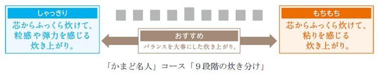 gn160510-02(11)