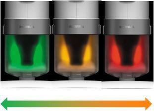 ↑ダニちりセンサー/緑:汚れが少ない、赤:汚れが多い