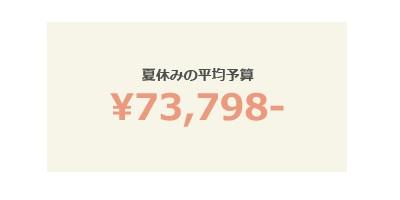 ↑夏休みの平均予算(ベース:夏休み取得予定者/n=785)