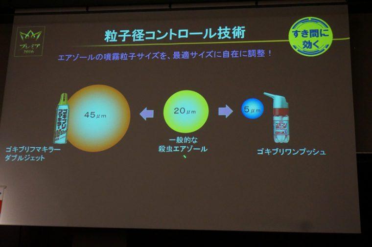 ↑粒子の細かさは一般的なエアゾール式に比べて1/4の5μm