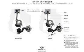 日産の可変圧縮比エンジン「VC-T」続報! そのメカニズムがついに発表された