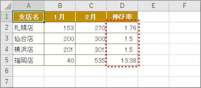 ↑数値が小数点以下第3位で四捨五入され、小数点以下第2位まで表示されます。