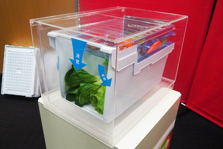 ↑雪下シャキット野菜室をわかりやすいように視覚化したモデル。野菜庫のまわりを冷気で包み込むように冷やし、冷風を野菜にあてません