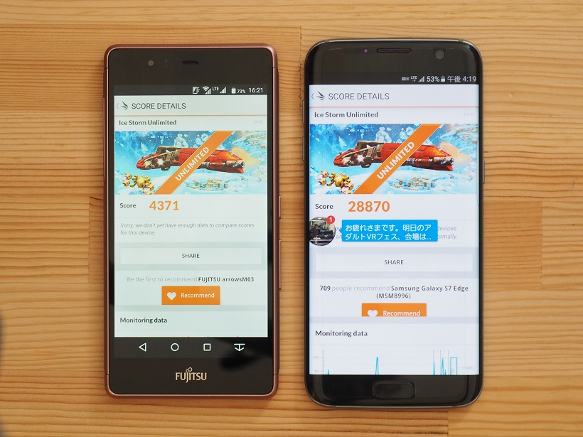 ↑「3DMark」(Ice Storm Unlimited)の計測結果は、「arrows M03」が4371、「Galaxy S7 edge」が28870となった