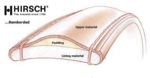 ↑革ベルトの大敵である、曲げやねじ る力に対して最大限に力を発揮。傷 みを軽減し耐久性を向上させる「半 ヘリ返し製法」を1955年に開発