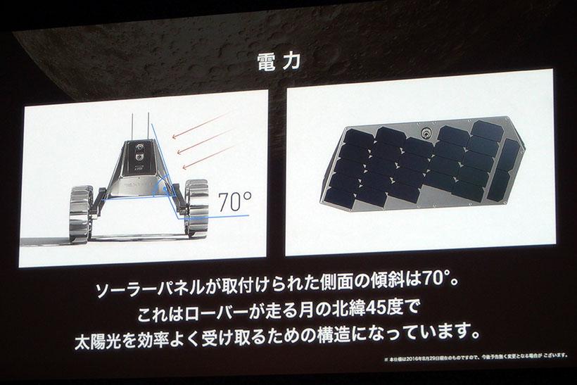 ↑もっとも効率的に充電ができる角度にボディの傾斜を設計
