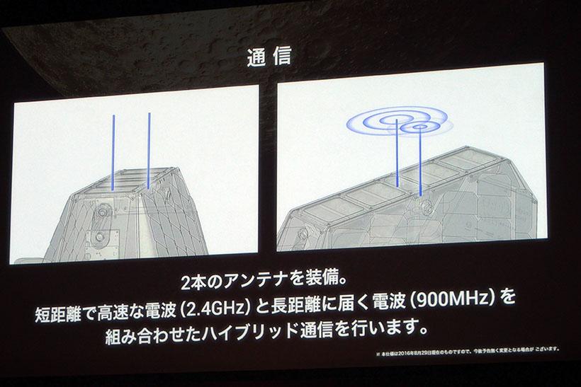 ↑短距離高速用の2.4GHzと長距離用の900MHzの2つのアンテナを搭載