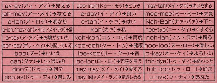 ↑ファービー語辞典