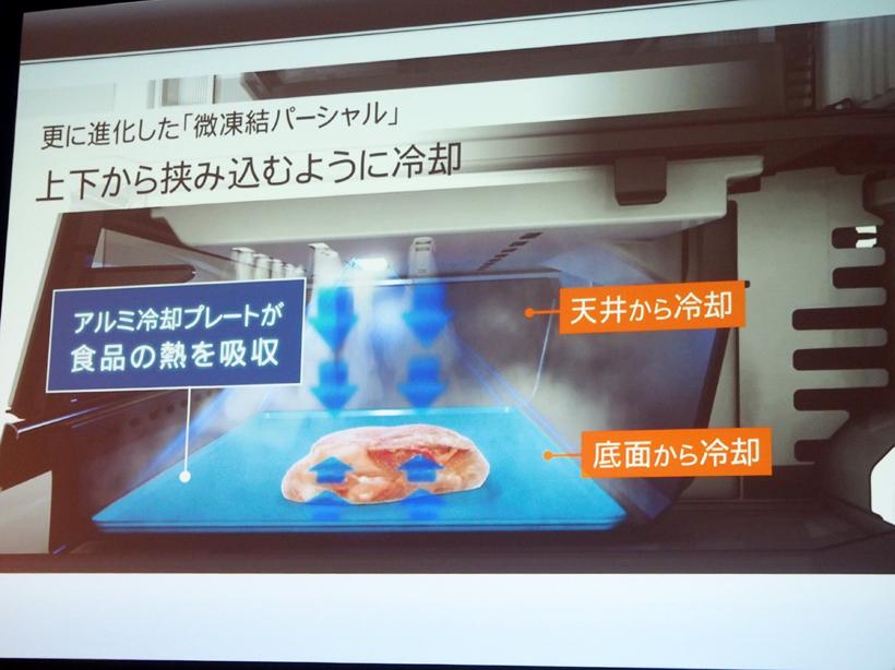 ↑天井からのシャワー冷却と底面からのアルミ冷却プレートによる「酸化ブロック冷却W」で、食品を上と下から冷却します