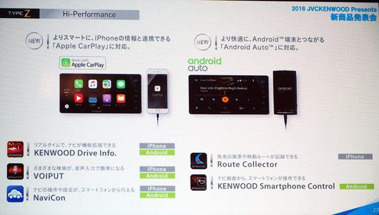 ↑スマートフォンと連携し、スマートフォンの機能を彩速ナビで快適に操作できます