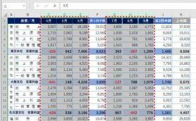 エクセル表をスッキリ見せる! 複数セルの幅を一度に揃えられる小ワザ
