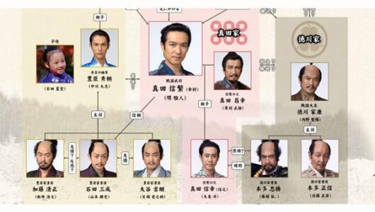 """「真田丸」「シン・ゴジラ」ヒットの秘密は""""オッサン俳優""""にあり!? ネクストブレイクはあの人!"""