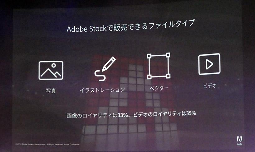 ↑Adobe Stockで販売できるファイルタイプと、ロイヤリティの比率