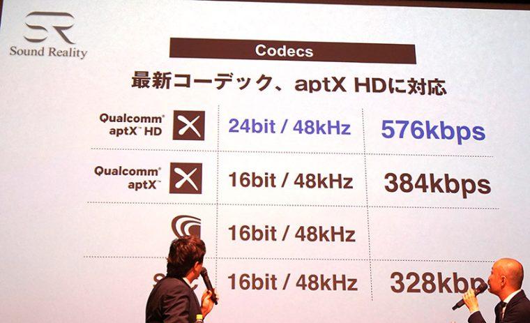 ↑aptX HDの概要(2016年10月に開催されたオーディオテクニカの発表会より)