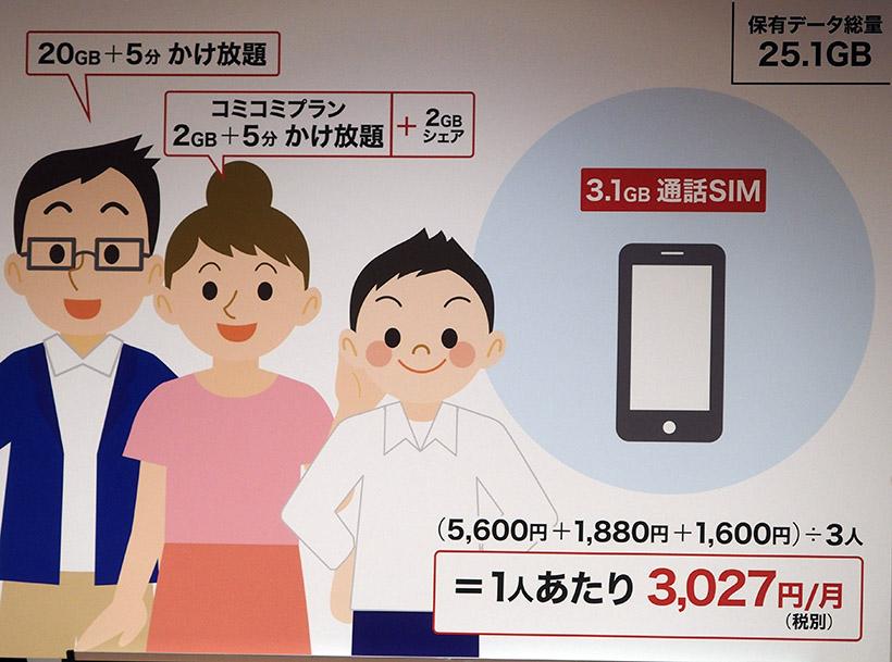 ↑家族3人でのデータシェアイメージ