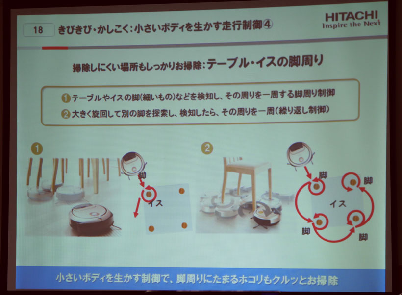 ↑テーブルやイスの脚を検知し、グルッと一周して掃除していきます