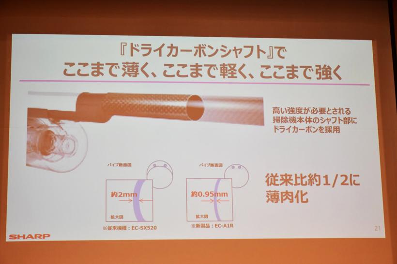 ↑本体のシャフト部分に高強度のドライカーボンの採用。大幅な軽量化を実現しました