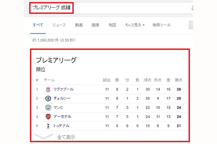 ↑「プレミアリーグ 成績」と検索すると、チームごとの勝点などが一覧表示される