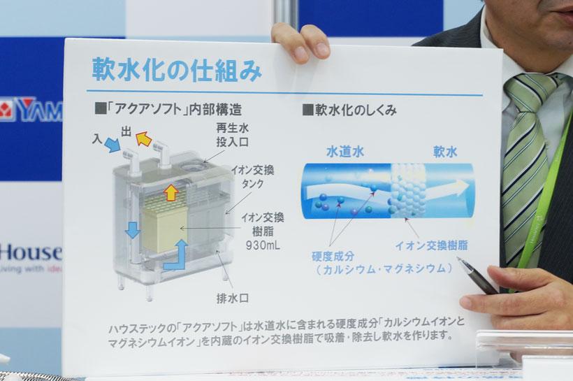 ↑「イオン交換樹脂」というフィルターを通すことで軟水化します