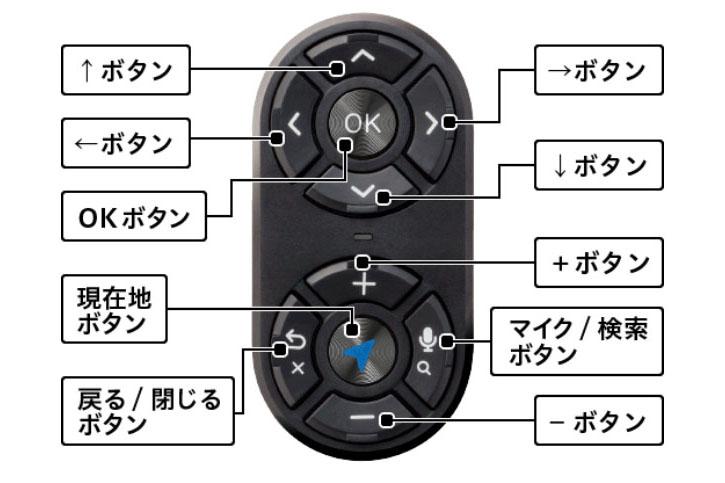 ↑リモコンのボタン配置