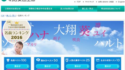 2016年の人気名前ランキング発表! 「大翔」「蓮」「葵」…男女ともに難しめの漢字が流行中?