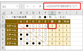 """一覧表から""""いま知りたい""""項目数が一発でわかる! 集計に役立つエクセルの""""カウント""""ワザ"""