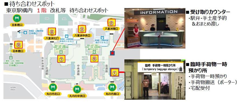 ↑東京駅の「待ち合わせスポット」