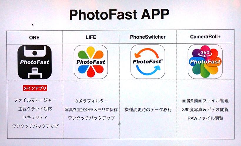 ↑3モデルすべてで使用できる専用アプリも用意されています