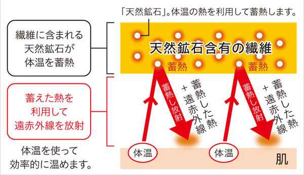 _HEATRAY総合カタログ15-16