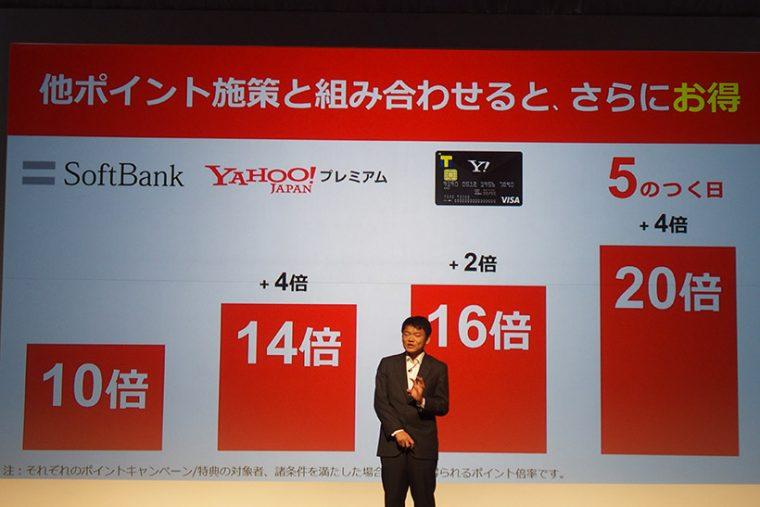 ↑SoftBankユーザーなら10倍、さらにYahoo!プレミアム会員なら+4倍、Yahoo!JAPANカード使用で+2倍、5のつく日で買い物をすれば+4倍と、すべて合計すると20倍のポイントがゲットできるとのこと