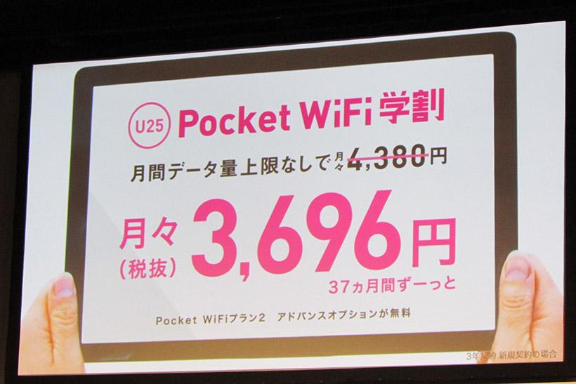 ↑Pocket WiFi用のプランも25歳以下なら割引