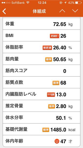↑BMIも体脂肪も内臓脂肪も、みんなイエローカード!