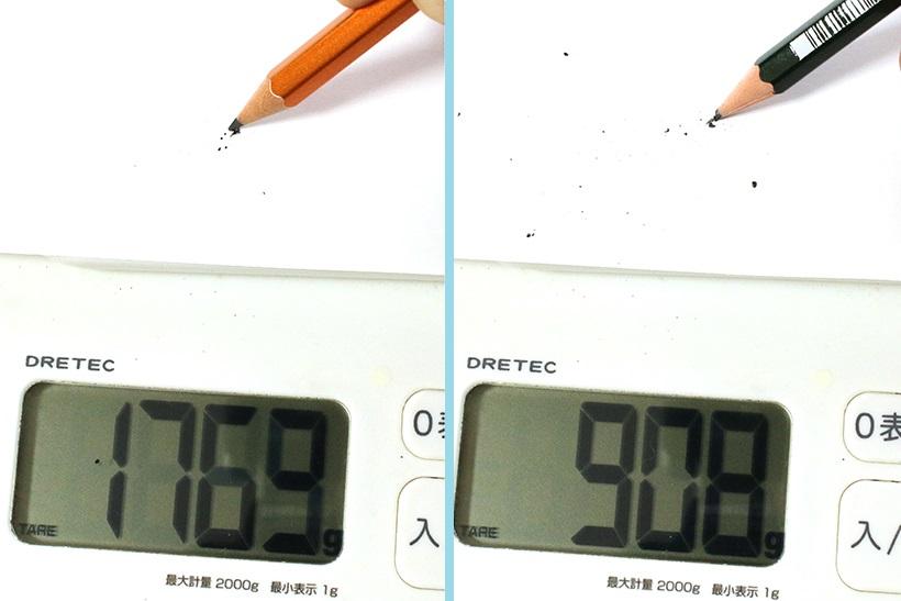 ↑折れるまでの筆圧を計測。たしかに、2倍の強度差はある