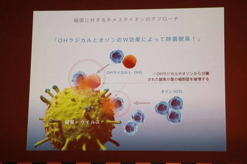 ↑独自開発のホメスタイオンは、OHラジカルやオゾンから分離した酸素が菌の細胞壁を破壊するといいます