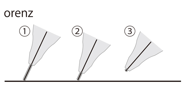 ↑orenzは、芯がほぼパイプに隠れた状態で筆記開始(①)。芯減りに伴いパイプも後退(②)し、最終的に③までパイプが収納された時点でノックして芯を繰り出し、①に戻る
