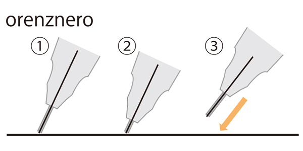 ↑orenzneroも、書き出し①から筆記中②まではorenzと同じ。紙からペン先を離した瞬間、自動的にバネの力でパイプが①の状態に復帰し、芯も同時に繰り出される