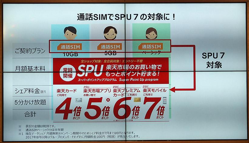 ↑2回線以上の契約で通話SIMを選んでいれば、すべての回線がSPU(スーパーポイントアッププログラム)の対象になり、ポイントで基本料金を支払うことも可能に
