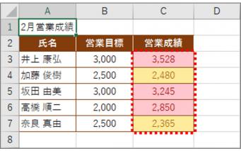 20170219_y-koba_Excel1