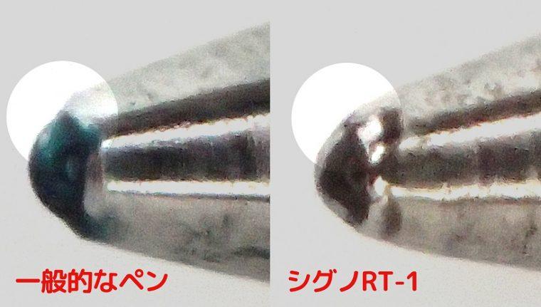 ↑ペン先の拡大。比較すると、RT-1はボールとチップ先端の境目に段差がなく、なめらかになっているのがわかる