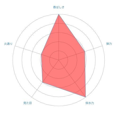 20170310-s2 (4)