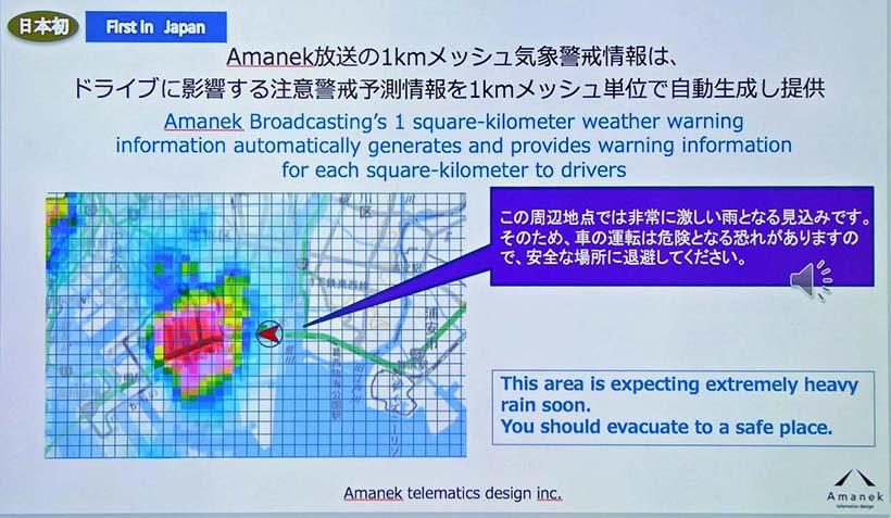↑Amanekチャンネルでは1kmメッシュ単位で区切った気象情報を元に情報が送信される