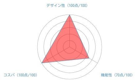 20170314-s4-10