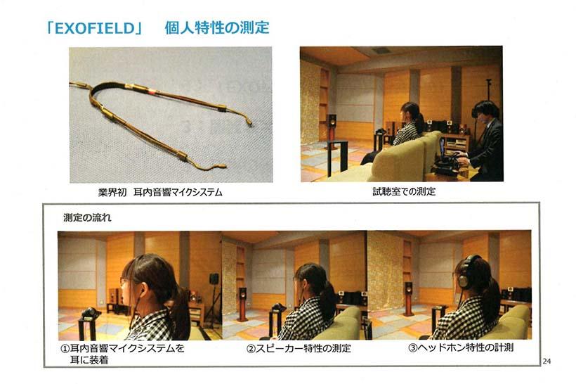 ↑利用する人の耳や顔の形状を測定するための概念図。この処理をすることが利用の前提となる