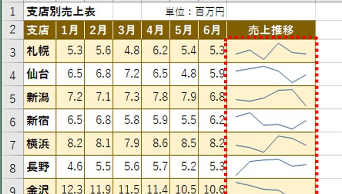 20170327_y-koba_Excel_ic