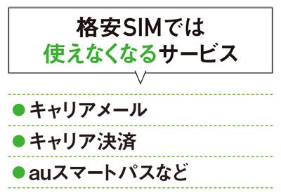 20170328_y-koba_SIM_3